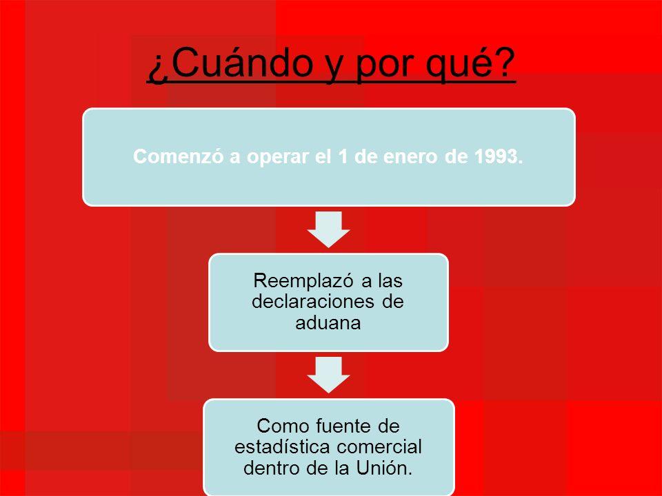 ¿Cuándo y por qué? Comenzó a operar el 1 de enero de 1993. Reemplazó a las declaraciones de aduana Como fuente de estadística comercial dentro de la U