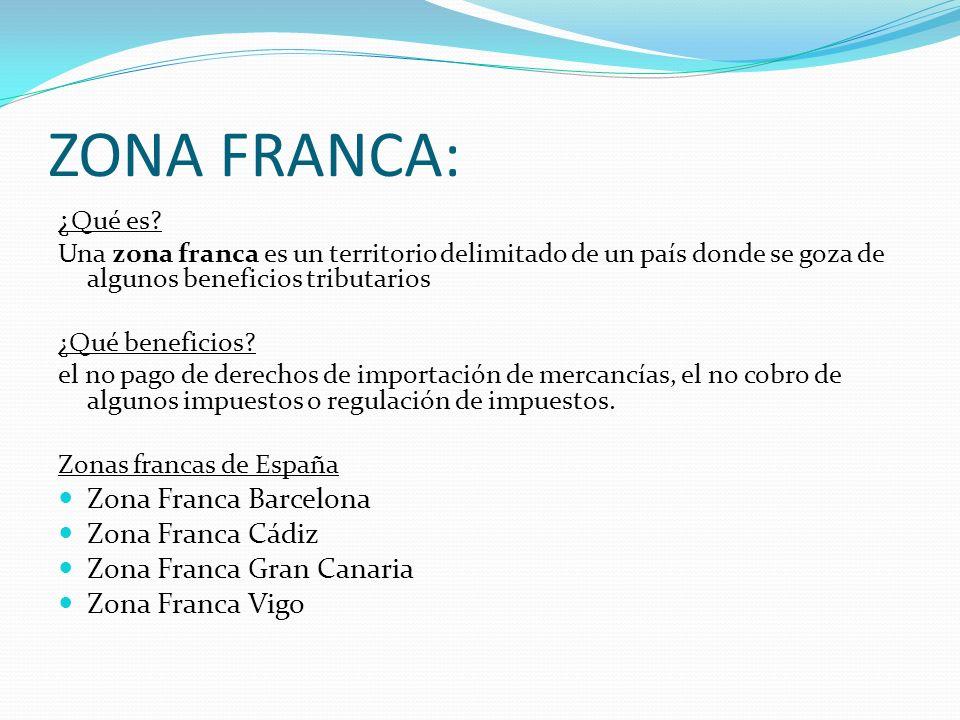 ZONA FRANCA: ¿ Qué es? Una zona franca es un territorio delimitado de un país donde se goza de algunos beneficios tributarios ¿Qué beneficios? el no p