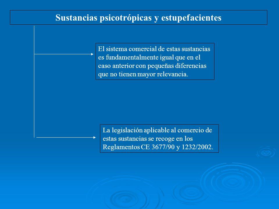 Sustancias psicotrópicas y estupefacientes El sistema comercial de estas sustancias es fundamentalmente igual que en el caso anterior con pequeñas diferencias que no tienen mayor relevancia.