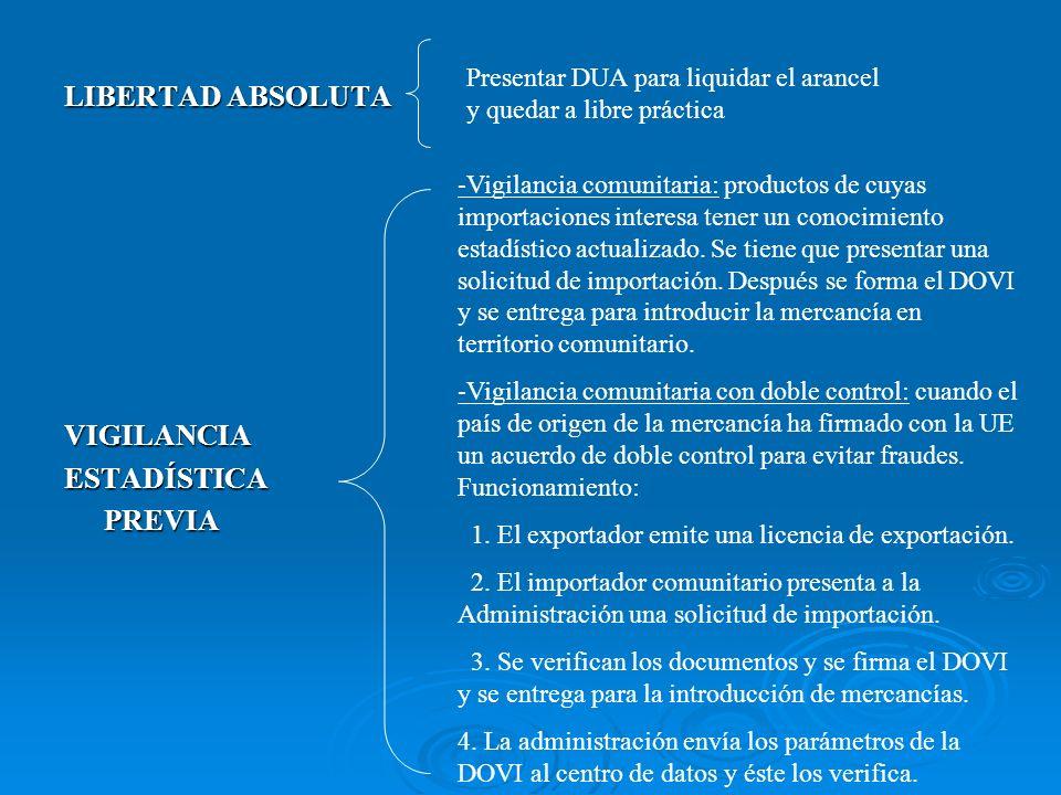 LIBERTAD ABSOLUTA VIGILANCIAESTADÍSTICAPREVIA Presentar DUA para liquidar el arancel y quedar a libre práctica -Vigilancia comunitaria: productos de cuyas importaciones interesa tener un conocimiento estadístico actualizado.