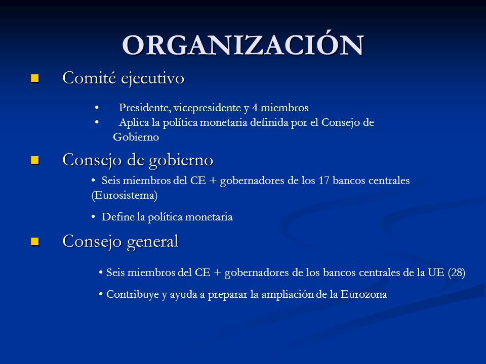 ORGANIZACIÓN Comité ejecutivo Comité ejecutivo Consejo de gobierno Consejo de gobierno Consejo general Consejo general Presidente, vicepresidente y 4