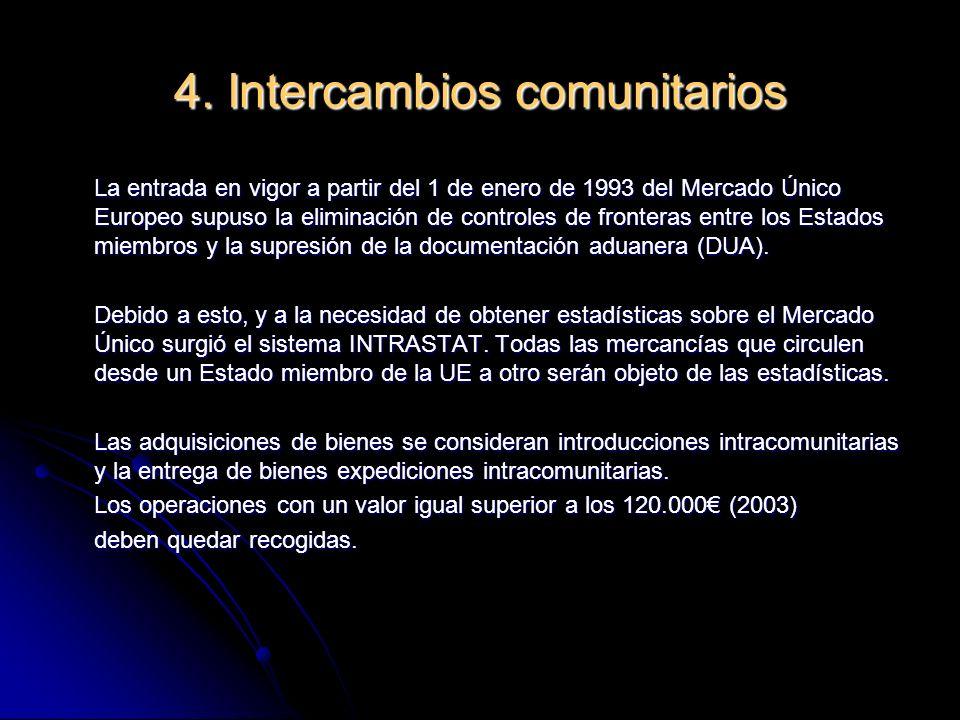 4. Intercambios comunitarios La entrada en vigor a partir del 1 de enero de 1993 del Mercado Único Europeo supuso la eliminación de controles de front