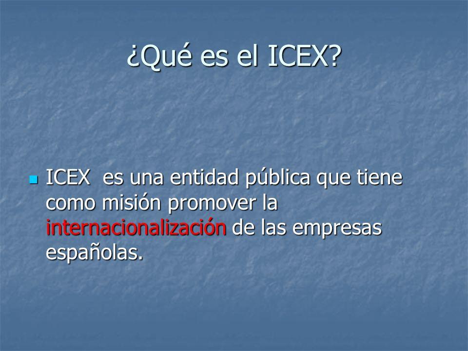 ¿Qué es el ICEX.