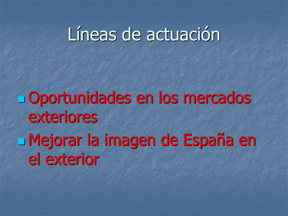 Líneas de actuación Oportunidades en los mercados exteriores Oportunidades en los mercados exteriores Mejorar la imagen de España en el exterior Mejorar la imagen de España en el exterior