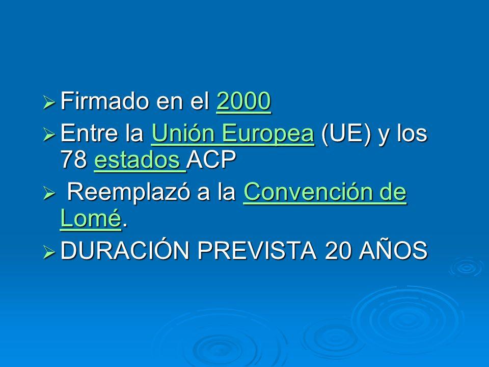 Firmado en el 2000 Firmado en el 2000 2000 Entre la Unión Europea (UE) y los 78 estados ACP Entre la Unión Europea (UE) y los 78 estados ACPUnión Euro