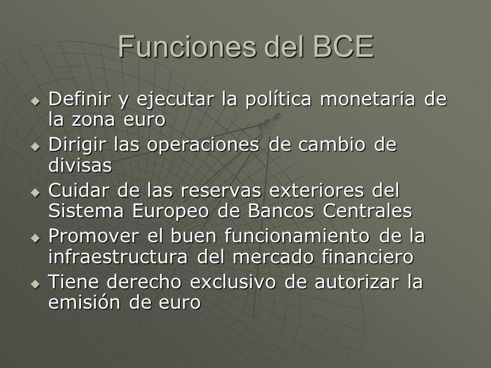 Funciones del BCE Definir y ejecutar la política monetaria de la zona euro Definir y ejecutar la política monetaria de la zona euro Dirigir las operac