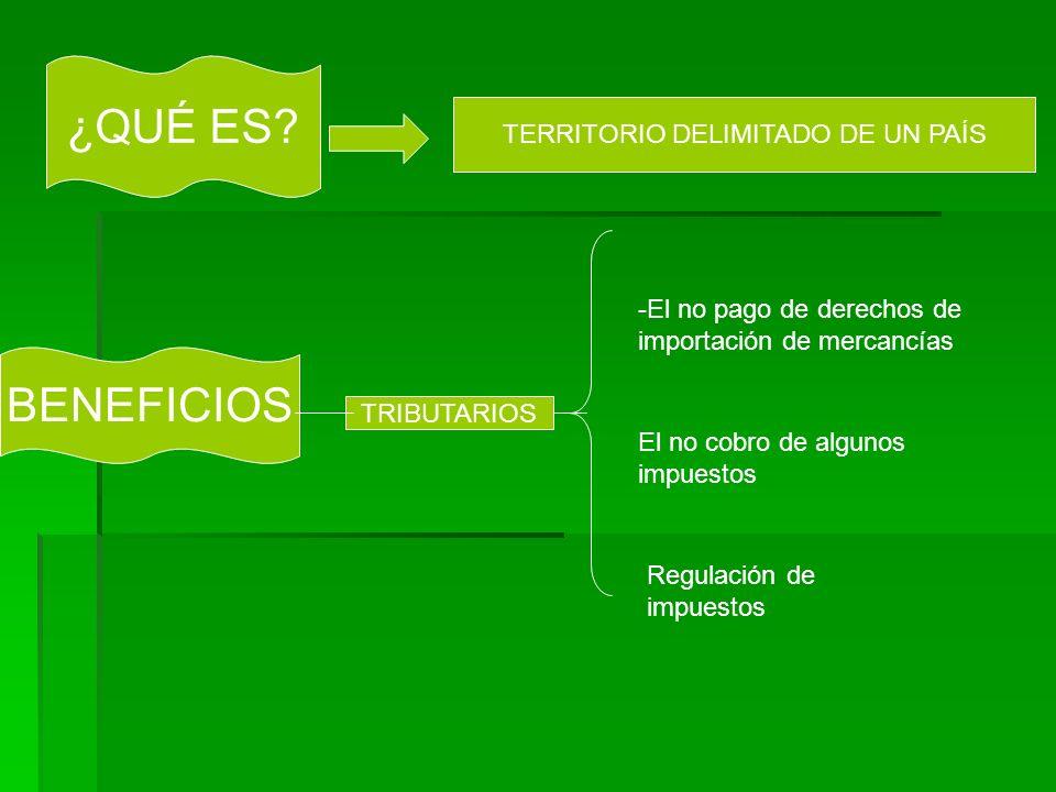 ¿QUÉ ES? TERRITORIO DELIMITADO DE UN PAÍS BENEFICIOS TRIBUTARIOS -El no pago de derechos de importación de mercancías El no cobro de algunos impuestos