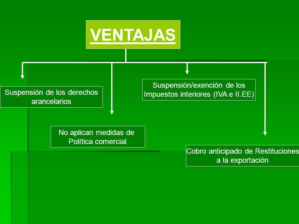 VENTAJAS Suspensión de los derechos arancelarios Suspensión/exención de los Impuestos interiores (IVA e II.EE) Cobro anticipado de Restituciones a la
