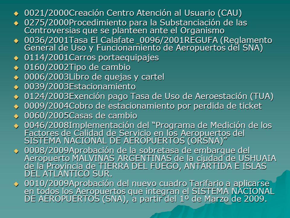 0021/2000Creación Centro Atención al Usuario (CAU) 0021/2000Creación Centro Atención al Usuario (CAU) 0275/2000Procedimiento para la Substanciación de
