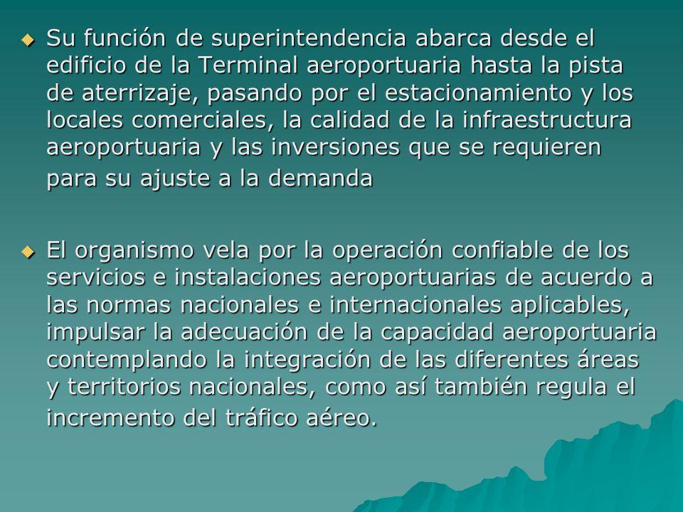 ESTRUCTURA La máxima autoridad en el ORSNA es su Directorio.