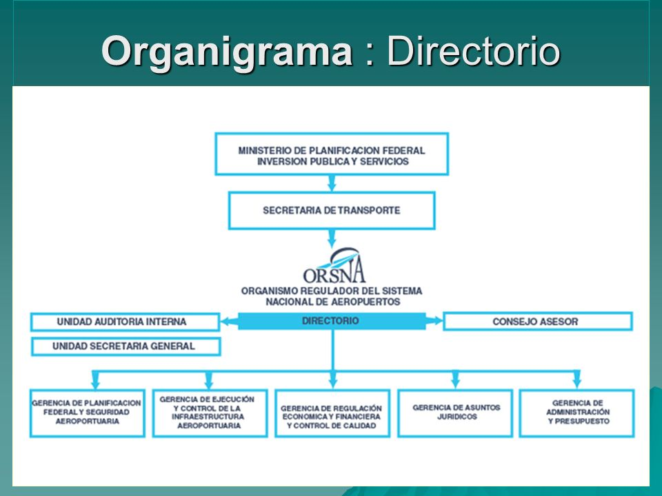 FINANCIAMIENTO El organismo se financia con fondos del Tesoro que surgen del Presupuesto Anual de la Administración aprobado cada año por el Congreso de la Nación Argentina.