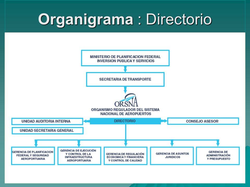 Organigrama : Directorio