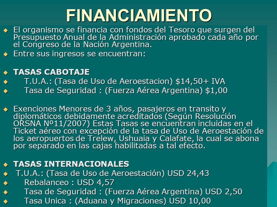 Exenciones Menores de 2 años,pasajeros en transito y diplomáticos debidamente acreditados (Según Resolución ORSNA Nº11/2007) Estas tasas se encuentran incluidas en el ticket aéreo a partir del 1° de marzo de 2009.