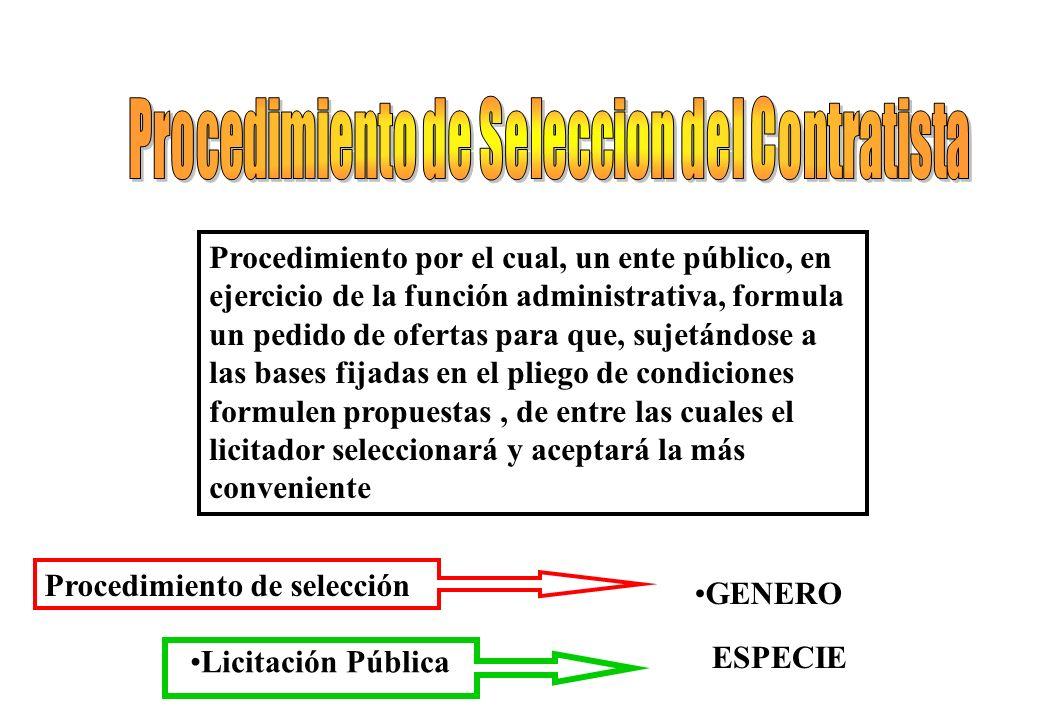 Dr. CARLOS WALTER AGOSTINELLI CLASE La Contratación Pública CATEDRA DERECHO ADMINISTRATIVO II