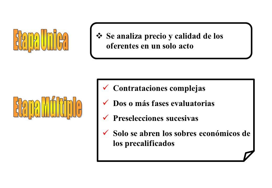 Etapa Única Etapa Múltiple Selección Automática Selección Discrecional Concurso de proyectos integrales Nacional Internacional