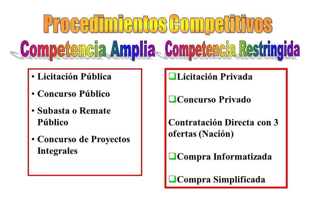 Competitivos No competitivos