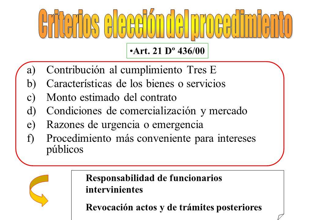 Licitación Pública Concurso Público Subasta o Remate Público Concurso de Proyectos Integrales Licitación Privada Concurso Privado Contratación Directa