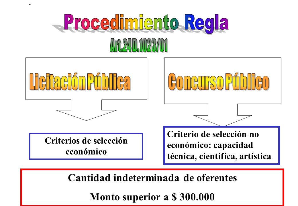a)Contribución al cumplimiento Tres E b)Características de los bienes o servicios c)Monto estimado del contrato d)Condiciones de comercialización y me