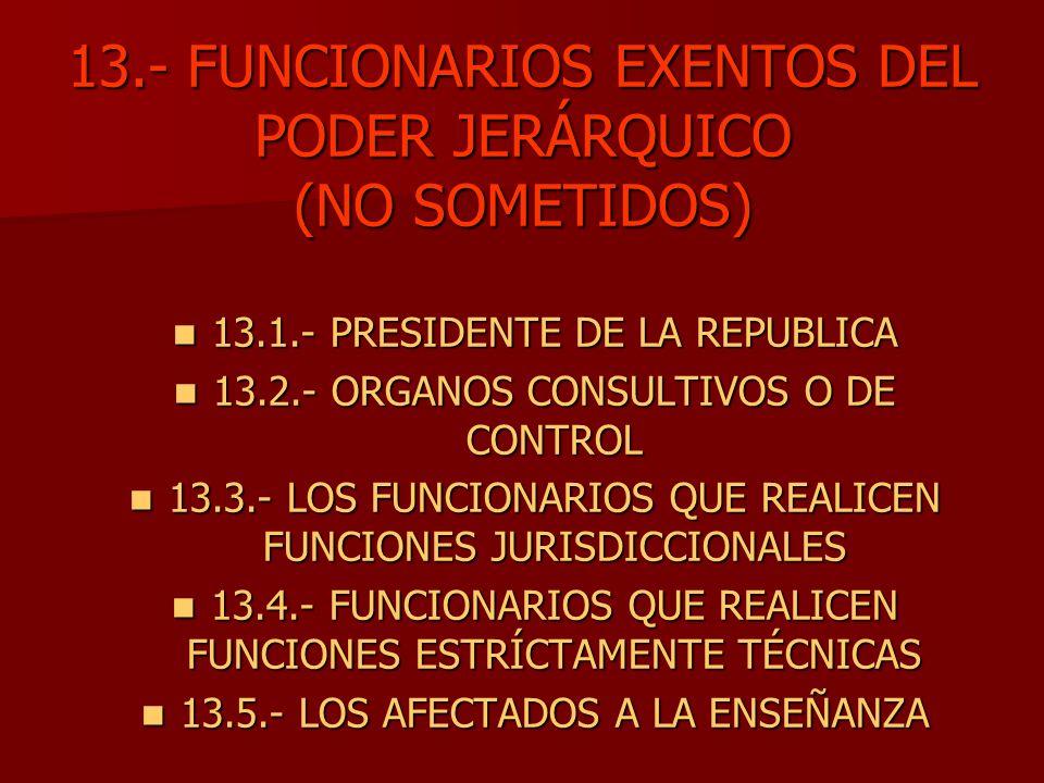 13.- FUNCIONARIOS EXENTOS DEL PODER JERÁRQUICO (NO SOMETIDOS) 13.1.- PRESIDENTE DE LA REPUBLICA 13.1.- PRESIDENTE DE LA REPUBLICA 13.2.- ORGANOS CONSU