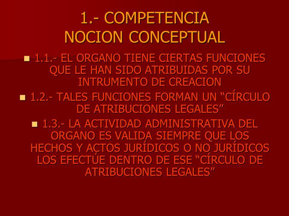 1.- COMPETENCIA NOCION CONCEPTUAL 1.1.- EL ORGANO TIENE CIERTAS FUNCIONES QUE LE HAN SIDO ATRIBUIDAS POR SU INTRUMENTO DE CREACION 1.1.- EL ORGANO TIE