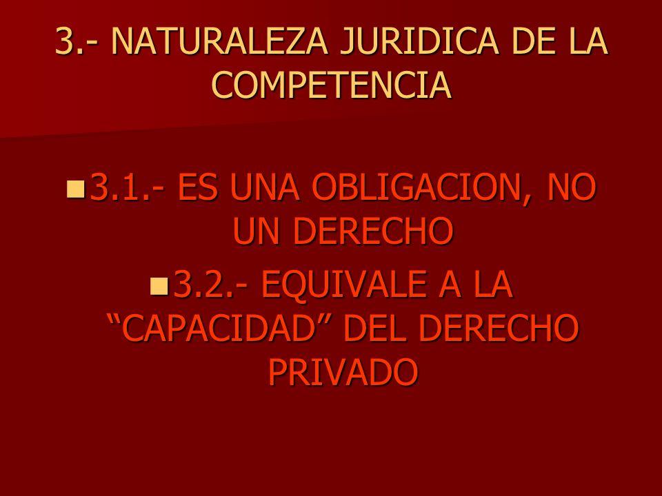 3.- NATURALEZA JURIDICA DE LA COMPETENCIA 3.1.- ES UNA OBLIGACION, NO UN DERECHO 3.1.- ES UNA OBLIGACION, NO UN DERECHO 3.2.- EQUIVALE A LA CAPACIDAD