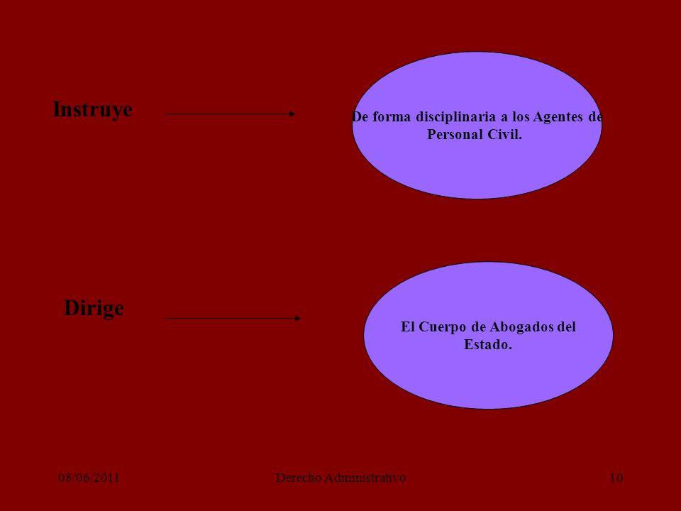 08/06/2011Derecho Administrativo10 Instruye De forma disciplinaria a los Agentes de Personal Civil.