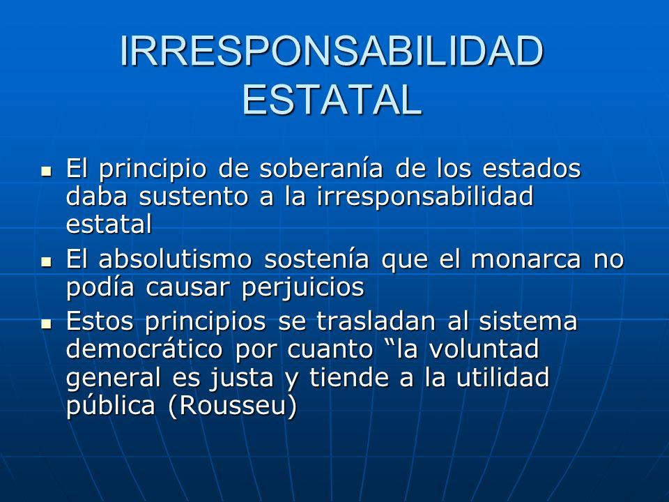 IRRESPONSABILIDAD ESTATAL El principio de soberanía de los estados daba sustento a la irresponsabilidad estatal El principio de soberanía de los estad