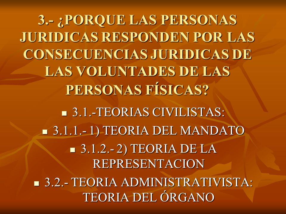 3.- ¿PORQUE LAS PERSONAS JURIDICAS RESPONDEN POR LAS CONSECUENCIAS JURIDICAS DE LAS VOLUNTADES DE LAS PERSONAS FÍSICAS? 3.1.-TEORIAS CIVILISTAS: 3.1.-