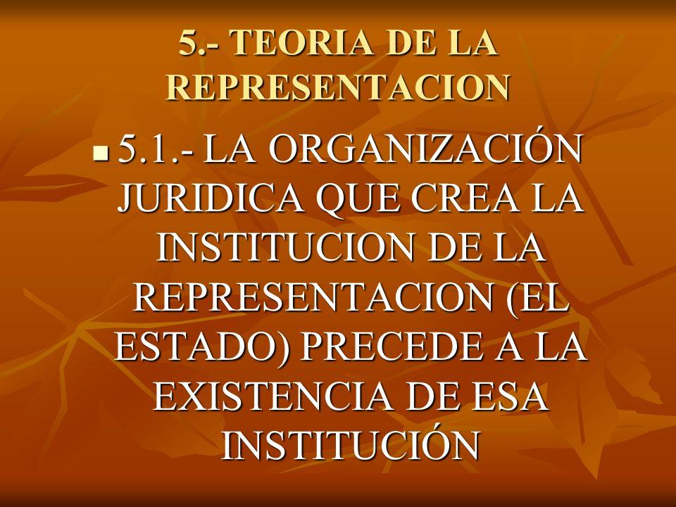5.- TEORIA DE LA REPRESENTACION 5.1.- LA ORGANIZACIÓN JURIDICA QUE CREA LA INSTITUCION DE LA REPRESENTACION (EL ESTADO) PRECEDE A LA EXISTENCIA DE ESA