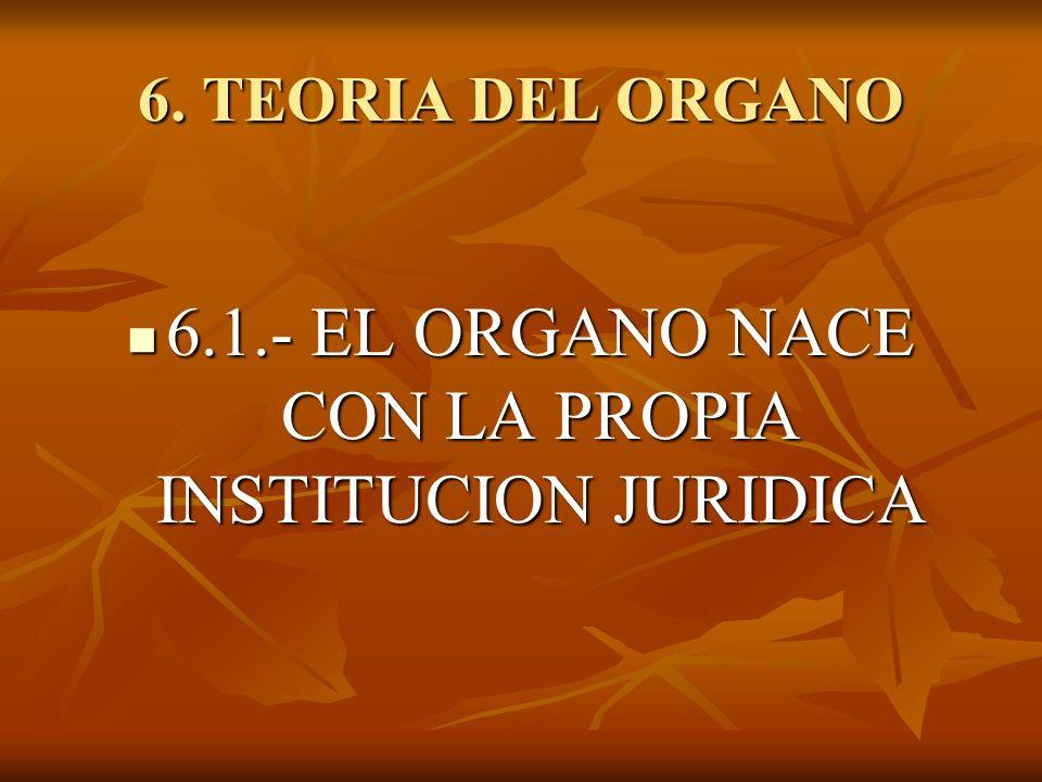 6. TEORIA DEL ORGANO 6.1.- EL ORGANO NACE CON LA PROPIA INSTITUCION JURIDICA 6.1.- EL ORGANO NACE CON LA PROPIA INSTITUCION JURIDICA