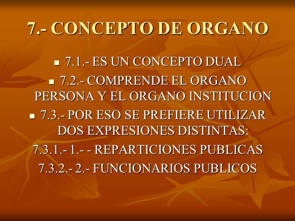 7.- CONCEPTO DE ORGANO 7.1.- ES UN CONCEPTO DUAL 7.1.- ES UN CONCEPTO DUAL 7.2.- COMPRENDE EL ORGANO PERSONA Y EL ORGANO INSTITUCION 7.2.- COMPRENDE E