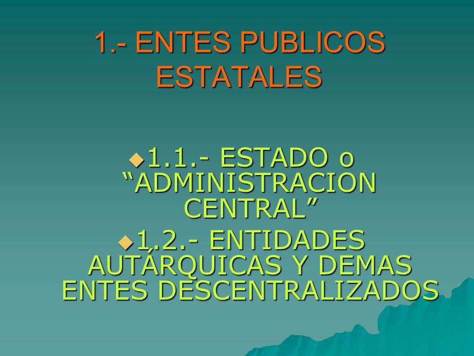 2.- ENTES PÚBLICOS NO ESTATALES 2.1.- CUMPLEN UNA FINALIDAD DE INTERÉS PÚBLICO 2.1.- CUMPLEN UNA FINALIDAD DE INTERÉS PÚBLICO 2.2.- NO PARTICIPAN DEL ESTADO (EL ESTADO PUEDE CREARLAS, Y/O INTEGRARLAS PATRIMONIAL O JURIDICAMENTE) 2.2.- NO PARTICIPAN DEL ESTADO (EL ESTADO PUEDE CREARLAS, Y/O INTEGRARLAS PATRIMONIAL O JURIDICAMENTE) 2.3.- ESTÁN SOMETIDAS A UN RIGUROSO CONTROL ESTATAL 2.3.- ESTÁN SOMETIDAS A UN RIGUROSO CONTROL ESTATAL 2.4.- PUEDEN TENER CIERTO PODER COACTIVO SOBRE LOS ADMINISTRADOS 2.4.- PUEDEN TENER CIERTO PODER COACTIVO SOBRE LOS ADMINISTRADOS