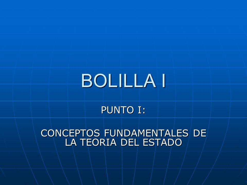 BOLILLA I PUNTO I: CONCEPTOS FUNDAMENTALES DE LA TEORIA DEL ESTADO