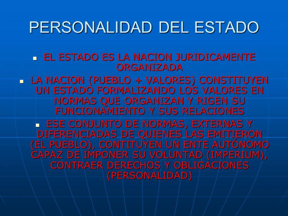 PERSONALIDAD DEL ESTADO EL ESTADO ES LA NACION JURIDICAMENTE ORGANIZADA EL ESTADO ES LA NACION JURIDICAMENTE ORGANIZADA LA NACION (PUEBLO + VALORES) C