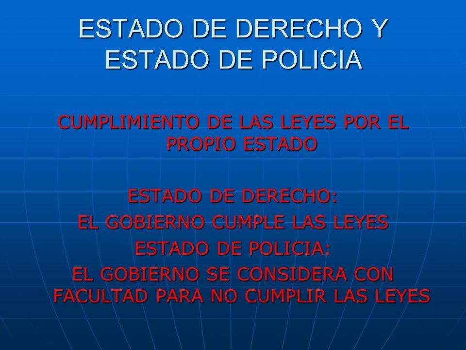 ESTADO DE DERECHO Y ESTADO DE POLICIA CUMPLIMIENTO DE LAS LEYES POR EL PROPIO ESTADO ESTADO DE DERECHO: EL GOBIERNO CUMPLE LAS LEYES ESTADO DE POLICIA