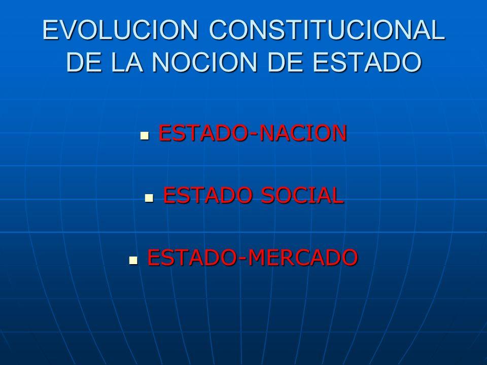 EVOLUCION CONSTITUCIONAL DE LA NOCION DE ESTADO ESTADO-NACION ESTADO-NACION ESTADO SOCIAL ESTADO SOCIAL ESTADO-MERCADO ESTADO-MERCADO