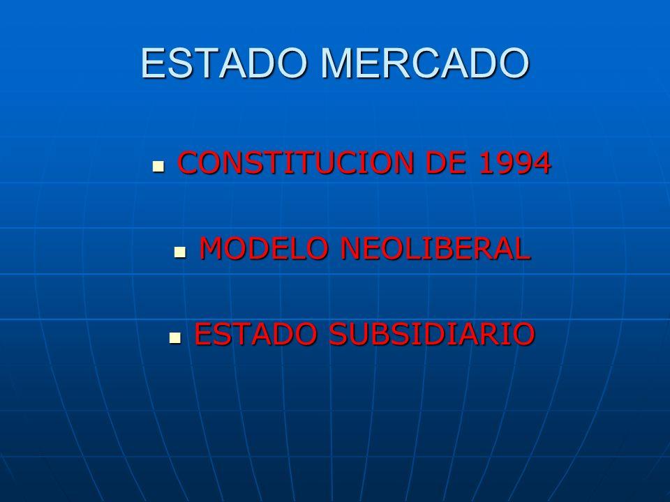 ESTADO MERCADO CONSTITUCION DE 1994 MODELO NEOLIBERAL ESTADO SUBSIDIARIO