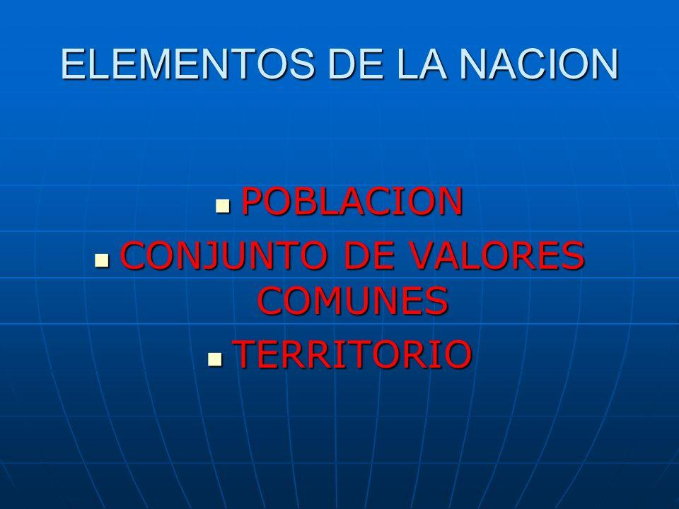 ELEMENTOS DE LA NACION POBLACION CONJUNTO DE VALORES COMUNES TERRITORIO
