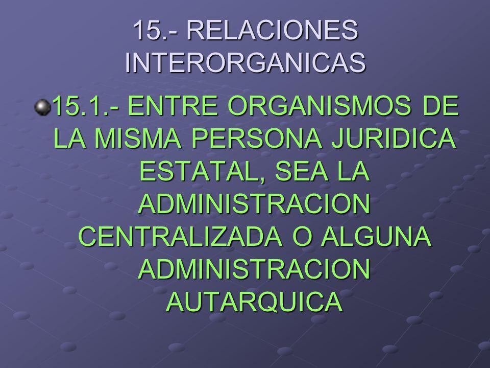 15.- RELACIONES INTERORGANICAS 15.1.- ENTRE ORGANISMOS DE LA MISMA PERSONA JURIDICA ESTATAL, SEA LA ADMINISTRACION CENTRALIZADA O ALGUNA ADMINISTRACIO