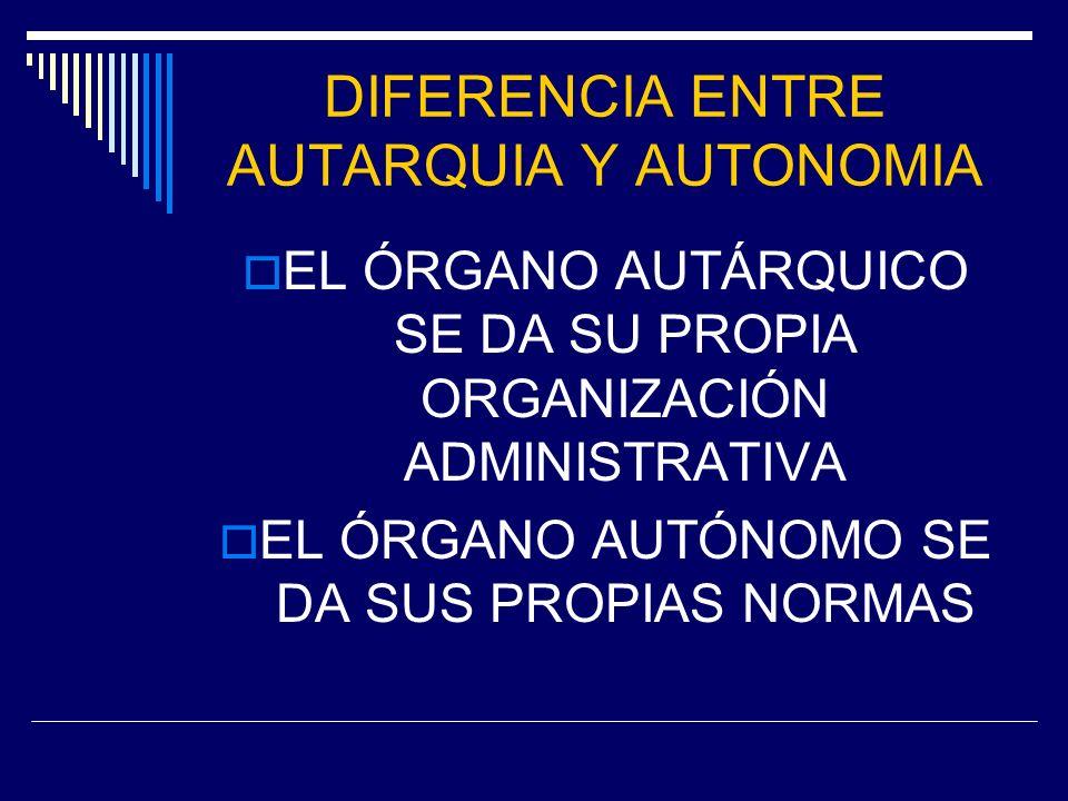 DIFERENCIA ENTRE AUTARQUIA Y AUTONOMIA EL ÓRGANO AUTÁRQUICO SE DA SU PROPIA ORGANIZACIÓN ADMINISTRATIVA EL ÓRGANO AUTÓNOMO SE DA SUS PROPIAS NORMAS