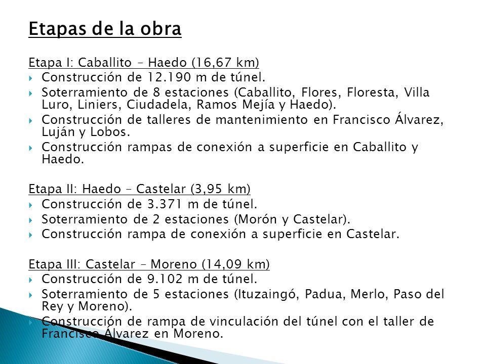 Etapas de la obra Etapa I: Caballito – Haedo (16,67 km) Construcción de 12.190 m de túnel. Soterramiento de 8 estaciones (Caballito, Flores, Floresta,