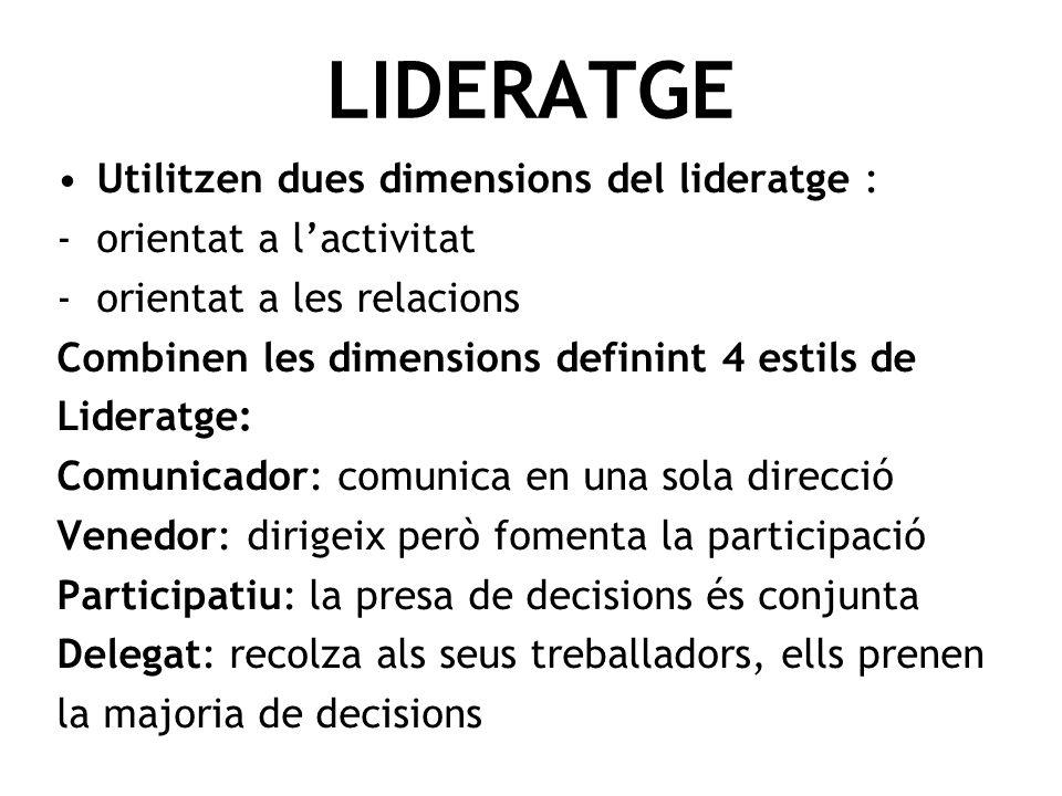 LIDERATGE Utilitzen dues dimensions del lideratge : -orientat a lactivitat -orientat a les relacions Combinen les dimensions definint 4 estils de Lide