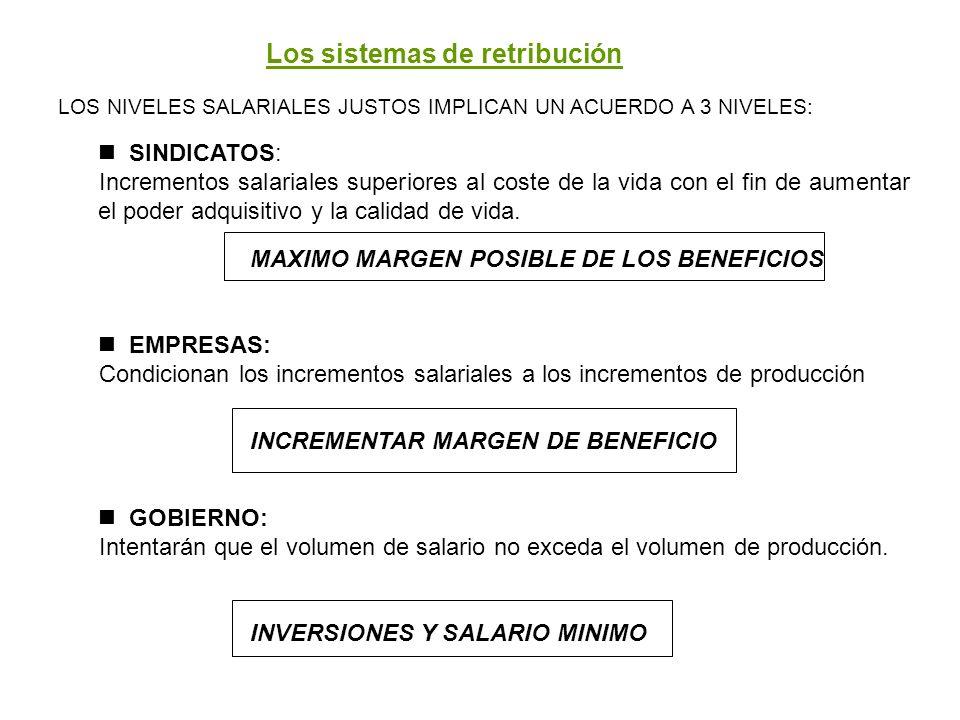 Los sistemas de retribución LOS NIVELES SALARIALES JUSTOS IMPLICAN UN ACUERDO A 3 NIVELES: SINDICATOS: Incrementos salariales superiores al coste de l