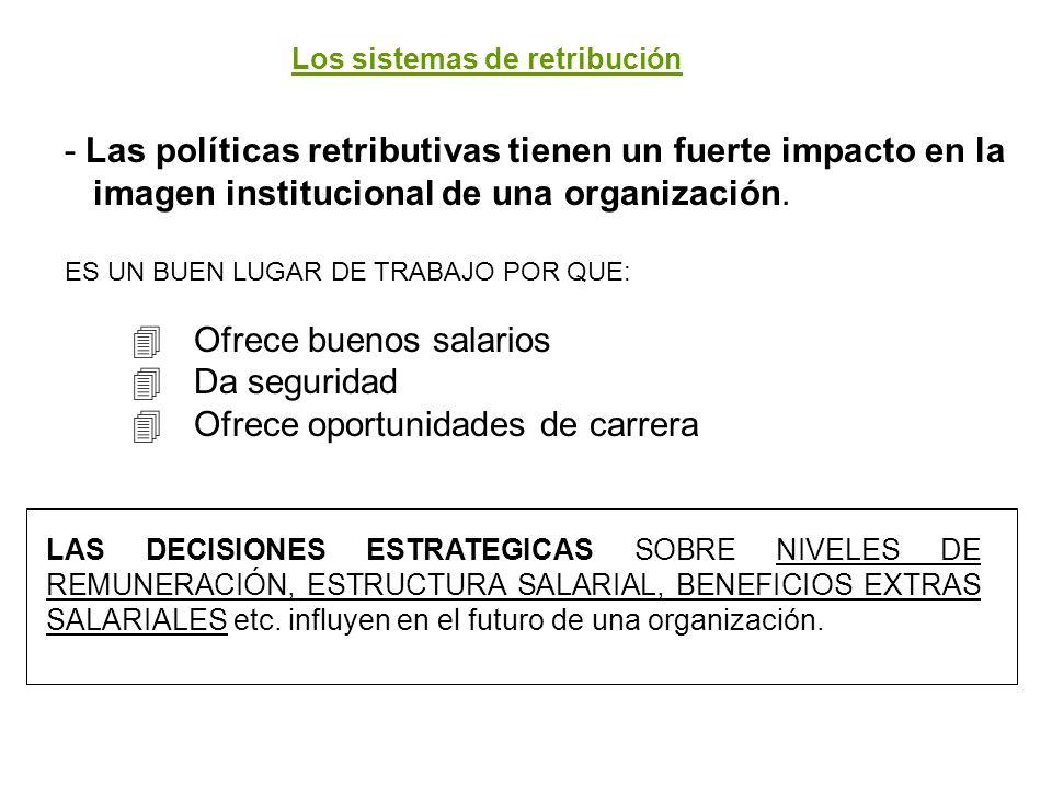 Los sistemas de retribución - Las políticas retributivas tienen un fuerte impacto en la imagen institucional de una organización. ES UN BUEN LUGAR DE