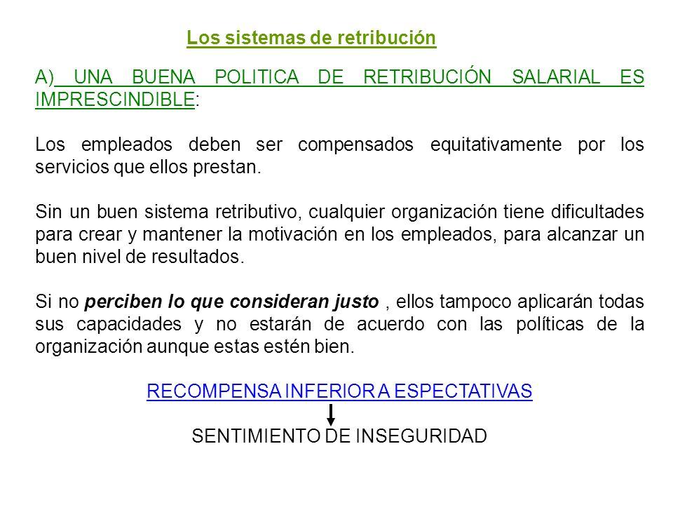 Los sistemas de retribución A) UNA BUENA POLITICA DE RETRIBUCIÓN SALARIAL ES IMPRESCINDIBLE: Los empleados deben ser compensados equitativamente por l