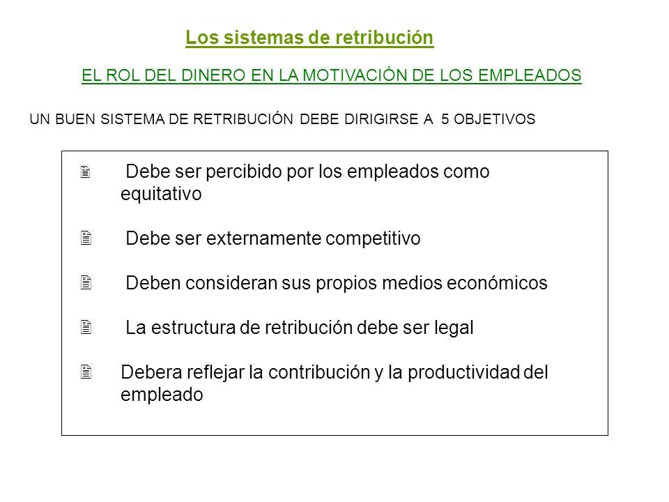 Los sistemas de retribución EL ROL DEL DINERO EN LA MOTIVACIÓN DE LOS EMPLEADOS UN BUEN SISTEMA DE RETRIBUCIÓN DEBE DIRIGIRSE A 5 OBJETIVOS 2 Debe ser