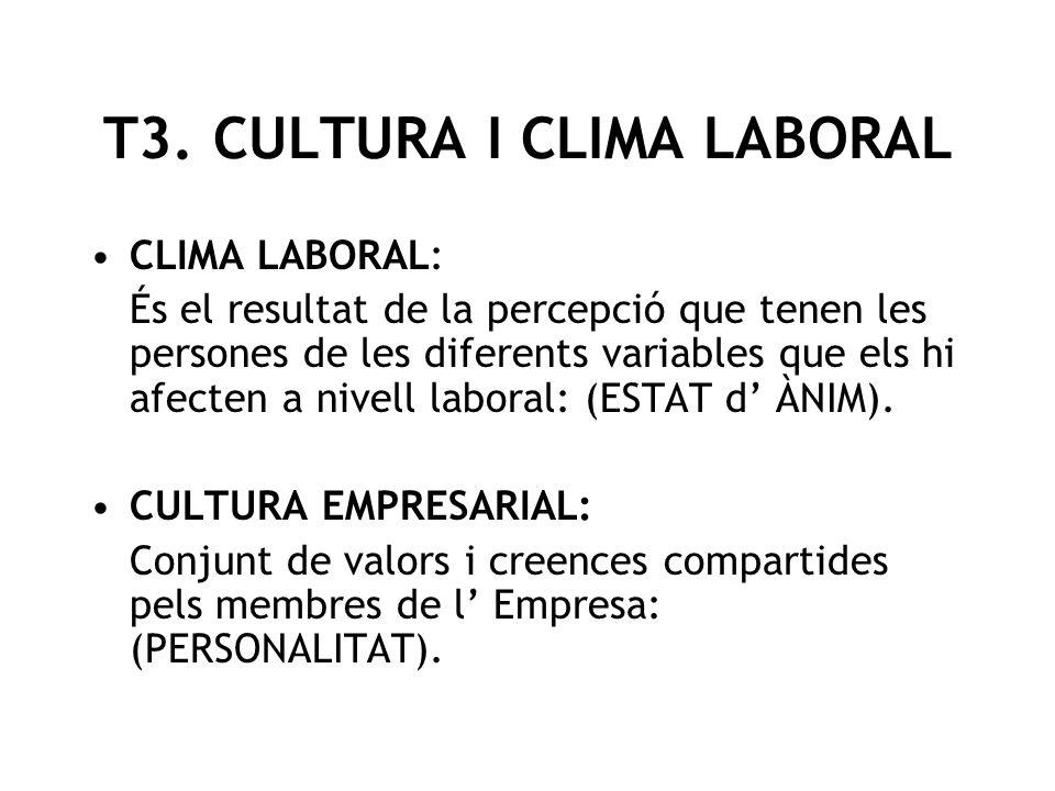 CLIMA LABORAL: És el resultat de la percepció que tenen les persones de les diferents variables que els hi afecten a nivell laboral: (ESTAT d ÀNIM). C