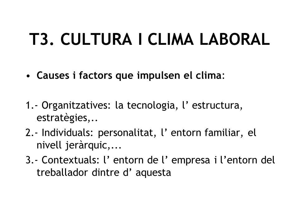 Causes i factors que impulsen el clima: 1.- Organitzatives: la tecnologia, l estructura, estratègies,.. 2.- Individuals: personalitat, l entorn famili
