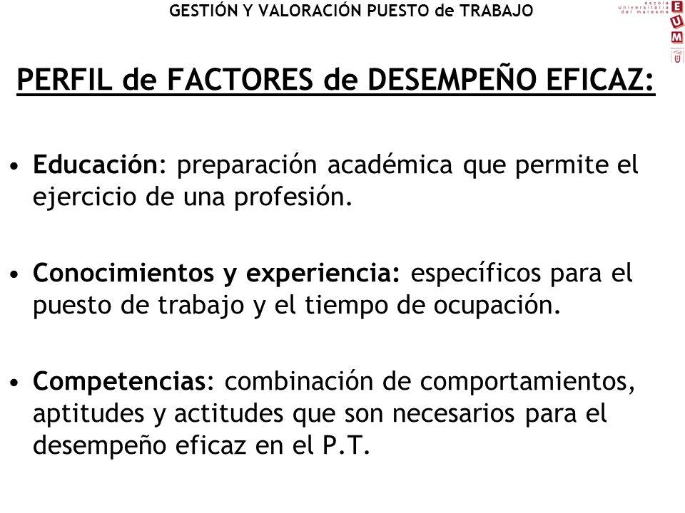 PERFIL de FACTORES de DESEMPEÑO EFICAZ: Educación: preparación académica que permite el ejercicio de una profesión. Conocimientos y experiencia: espec