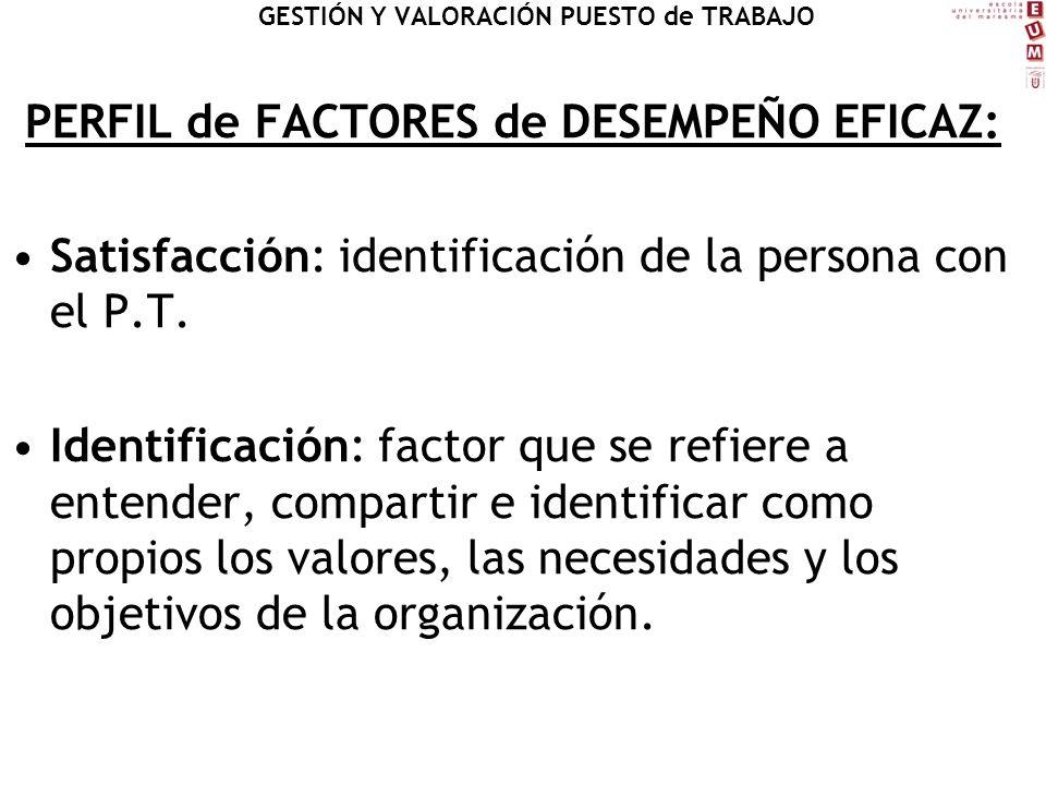 PERFIL de FACTORES de DESEMPEÑO EFICAZ: Satisfacción: identificación de la persona con el P.T. Identificación: factor que se refiere a entender, compa